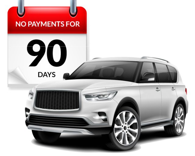Auto Loans from AmeriCU